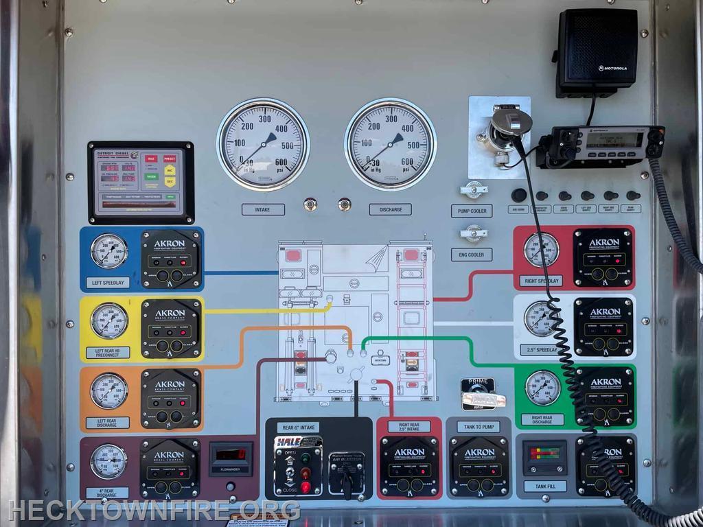 L-4 Diagramtic Pump Panel